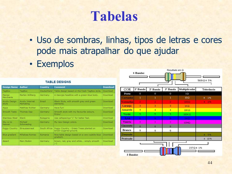 Tabelas Uso de sombras, linhas, tipos de letras e cores pode mais atrapalhar do que ajudar Exemplos