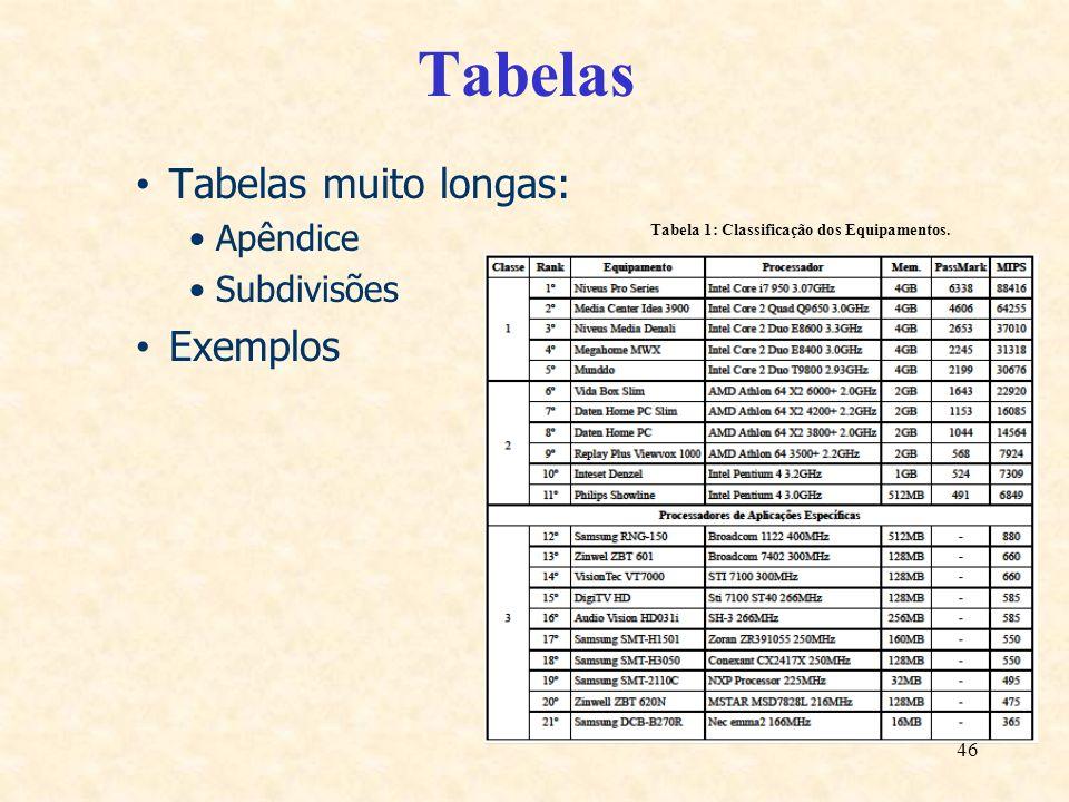 Tabela 1: Classificação dos Equipamentos.