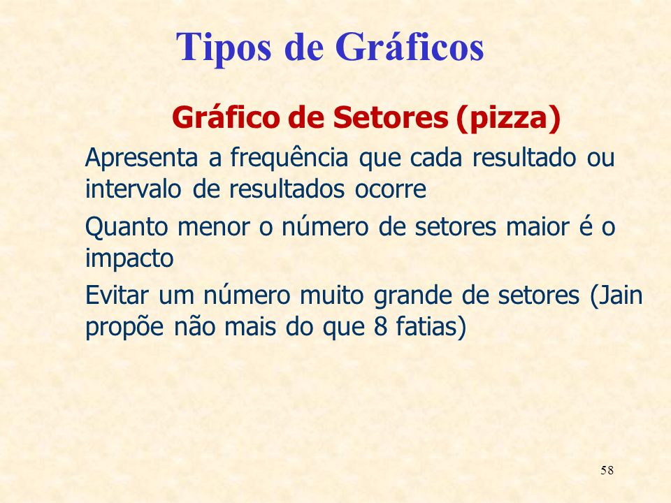 Gráfico de Setores (pizza)