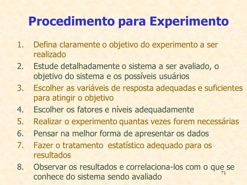 Procedimento para Experimento