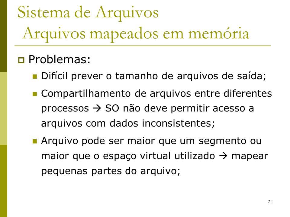 Sistema de Arquivos Arquivos mapeados em memória