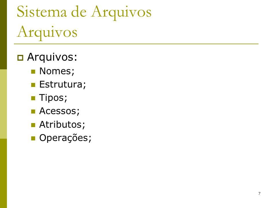Sistema de Arquivos Arquivos