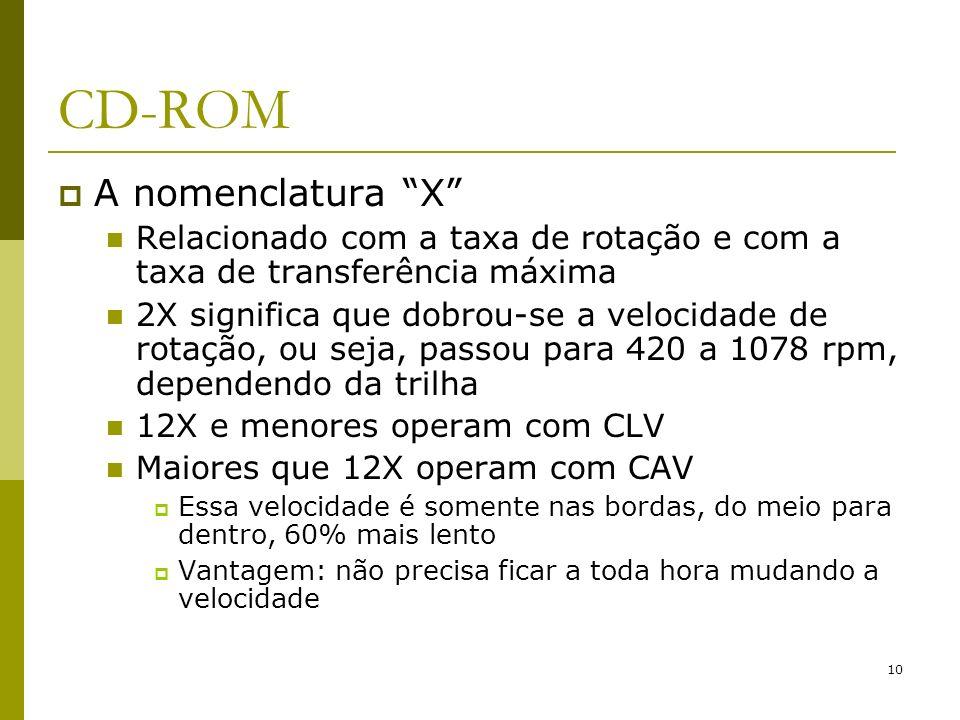 CD-ROM A nomenclatura X