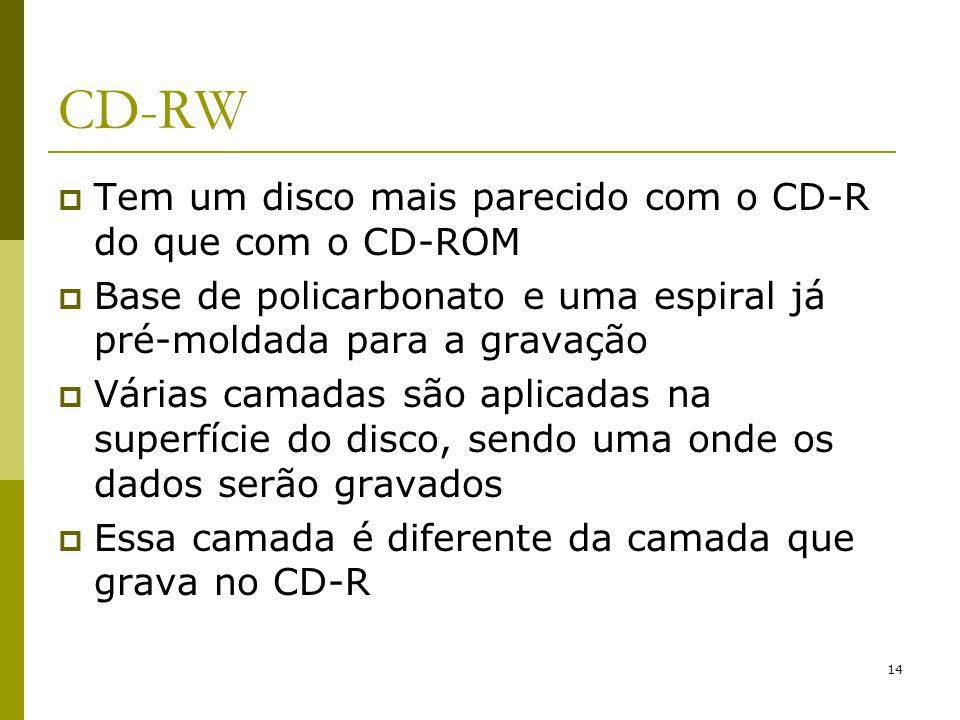 CD-RW Tem um disco mais parecido com o CD-R do que com o CD-ROM