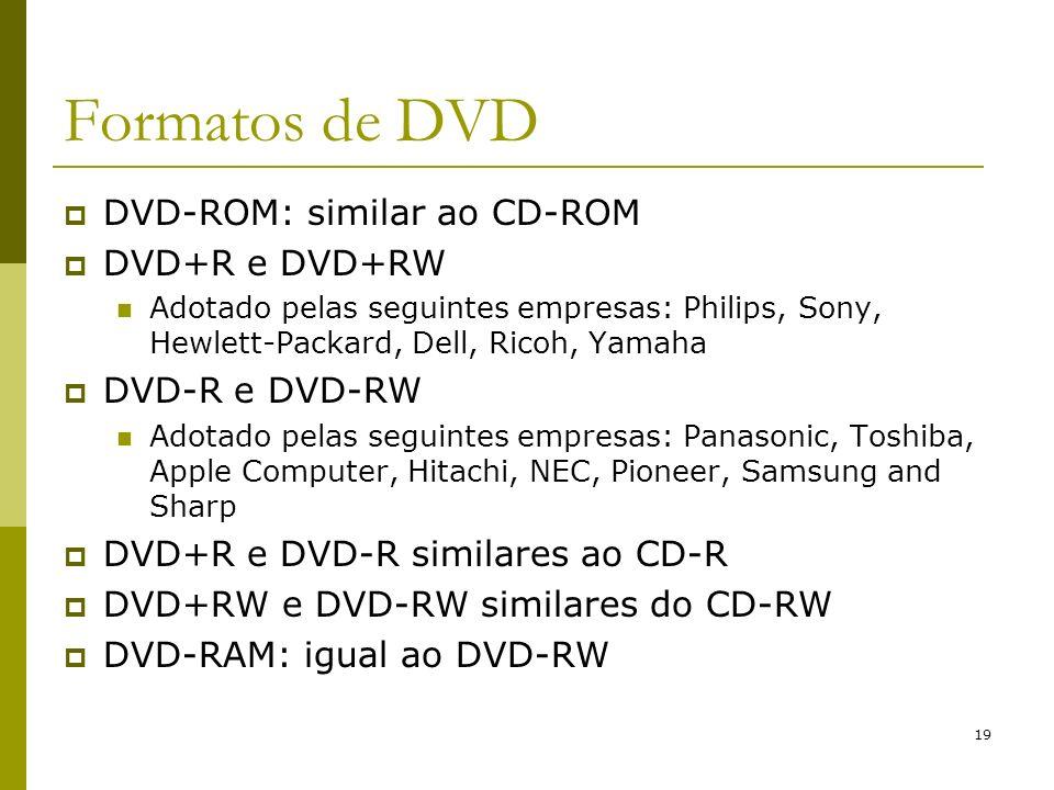 Formatos de DVD DVD-ROM: similar ao CD-ROM DVD+R e DVD+RW