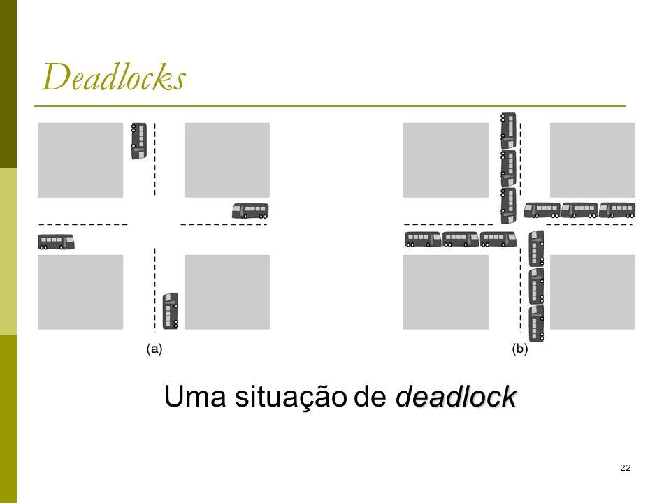 Deadlocks Uma situação de deadlock