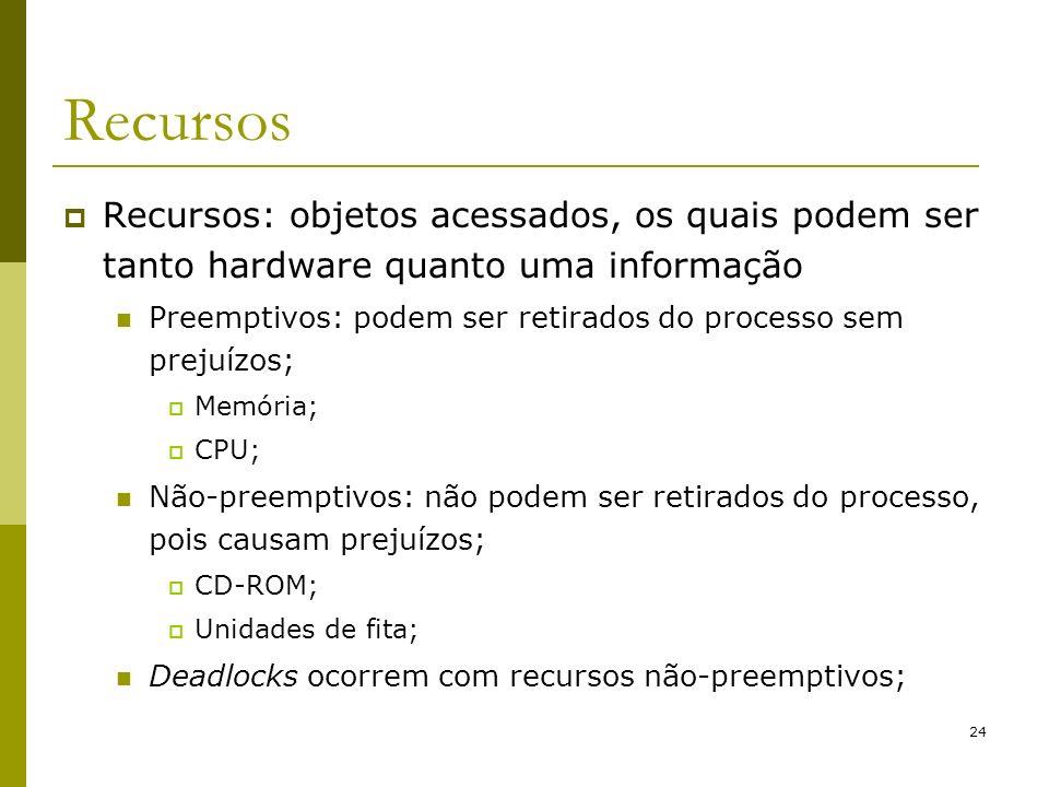 Recursos Recursos: objetos acessados, os quais podem ser tanto hardware quanto uma informação.