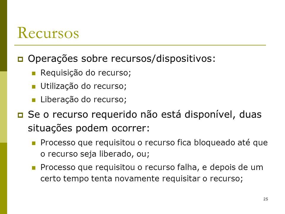 Recursos Operações sobre recursos/dispositivos: