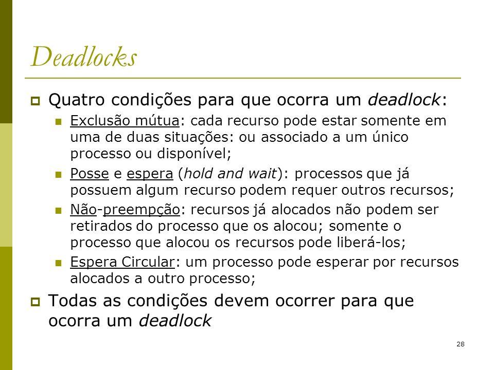 Deadlocks Quatro condições para que ocorra um deadlock: