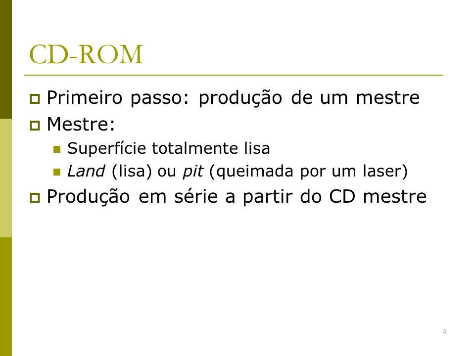 CD-ROM Primeiro passo: produção de um mestre Mestre: