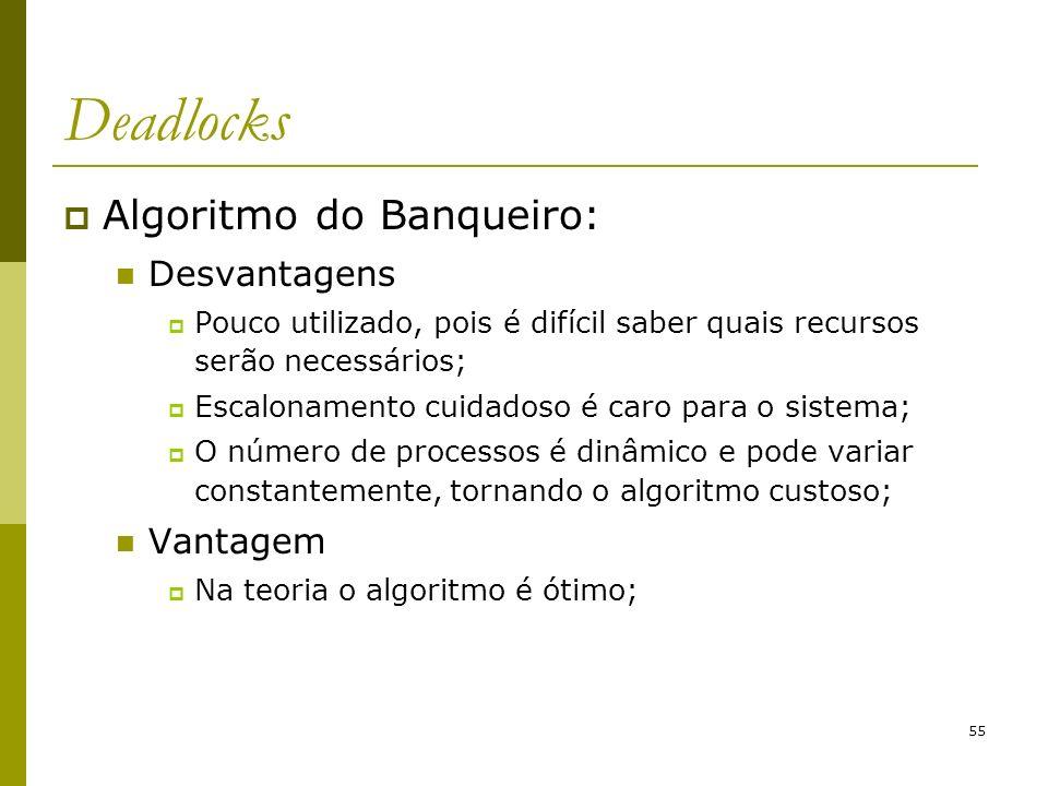 Deadlocks Algoritmo do Banqueiro: Desvantagens Vantagem