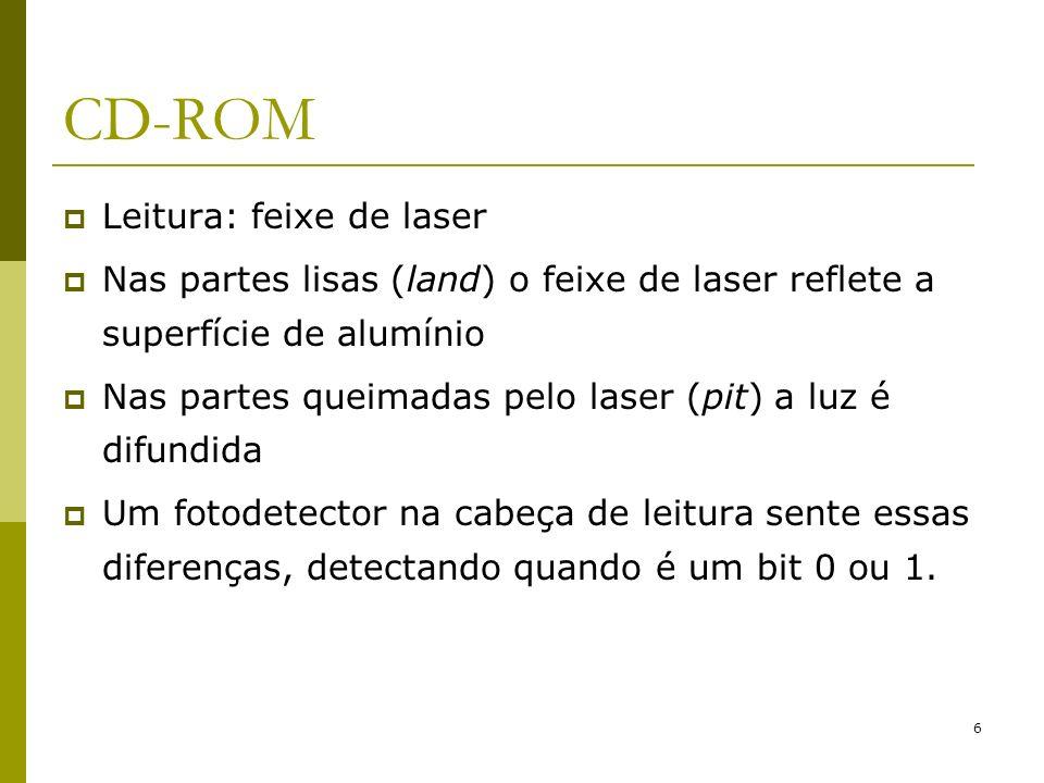 CD-ROM Leitura: feixe de laser