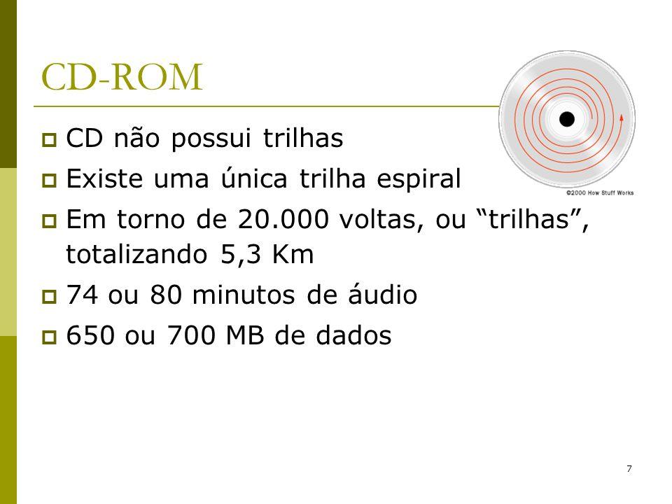 CD-ROM CD não possui trilhas Existe uma única trilha espiral