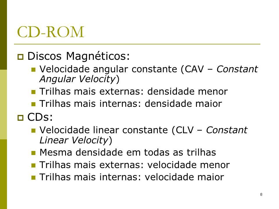 CD-ROM Discos Magnéticos: CDs: