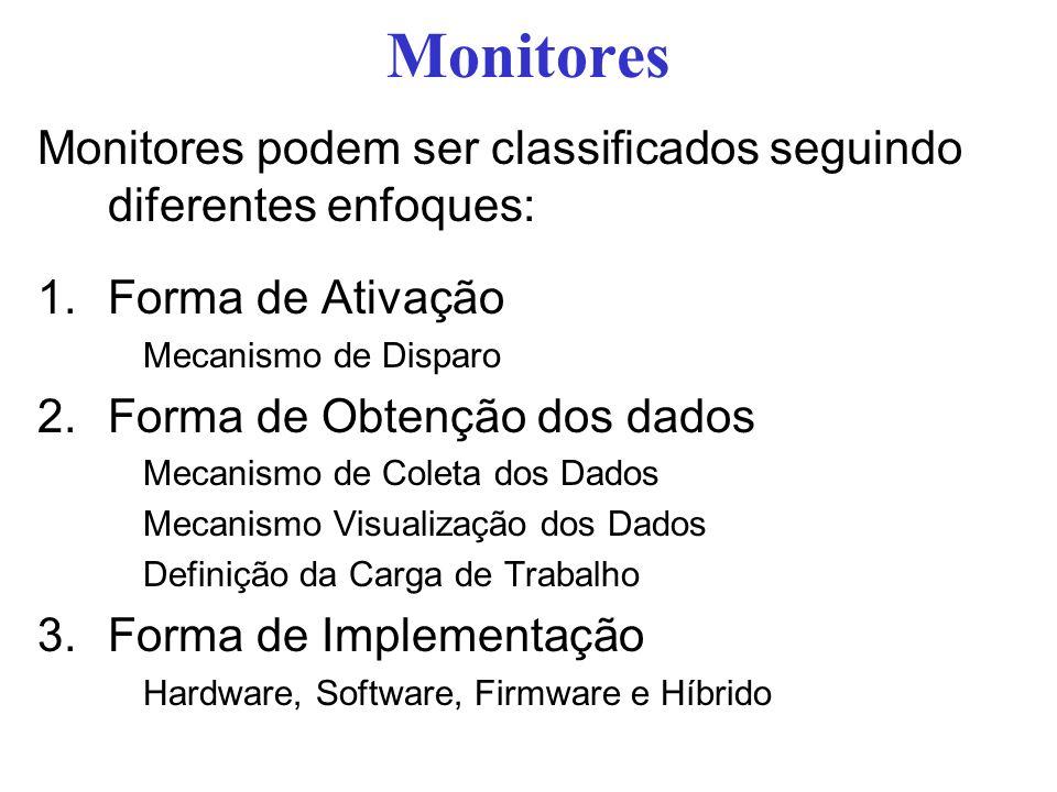 Monitores Monitores podem ser classificados seguindo diferentes enfoques: Forma de Ativação. Mecanismo de Disparo.