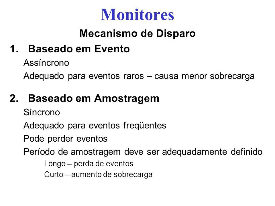 Monitores Mecanismo de Disparo Baseado em Evento Baseado em Amostragem