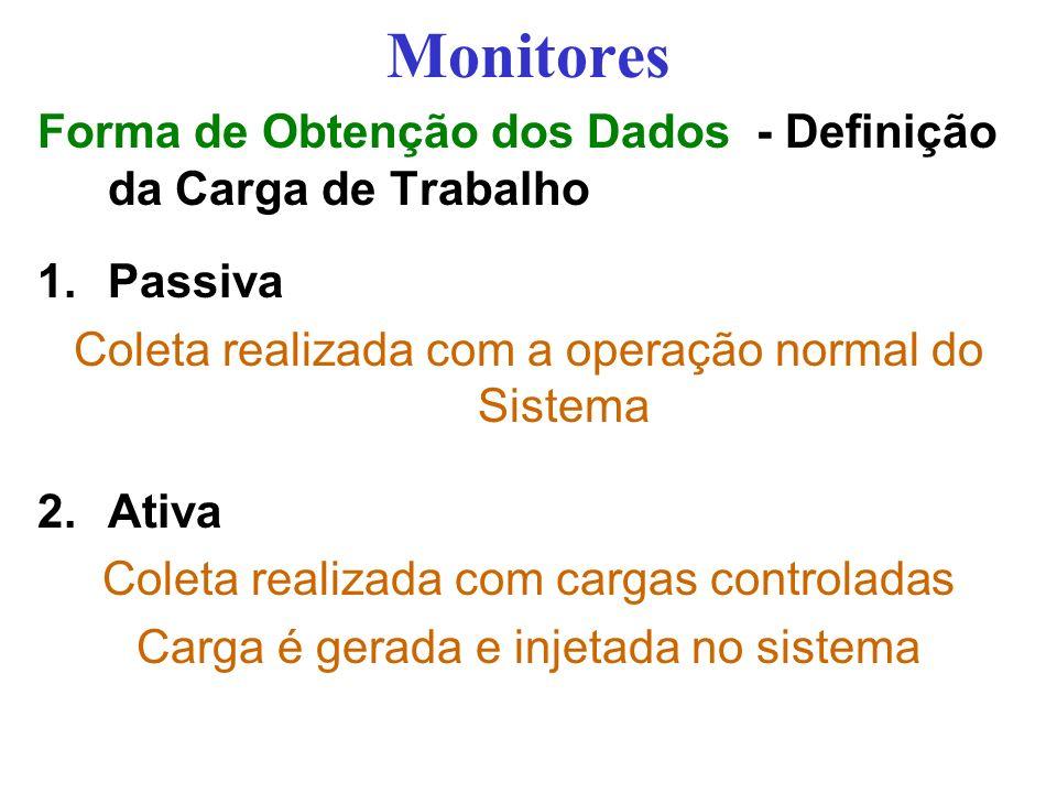 Monitores Forma de Obtenção dos Dados - Definição da Carga de Trabalho