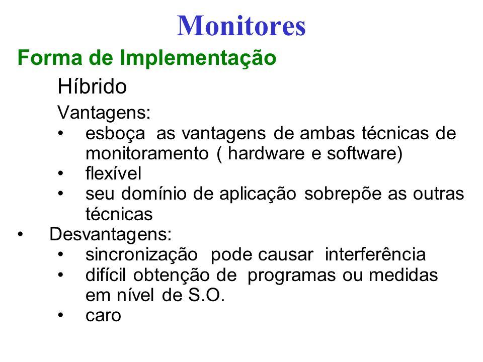 Monitores Forma de Implementação Híbrido Vantagens: