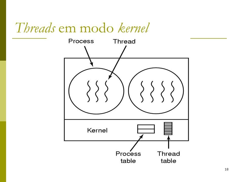 Threads em modo kernel