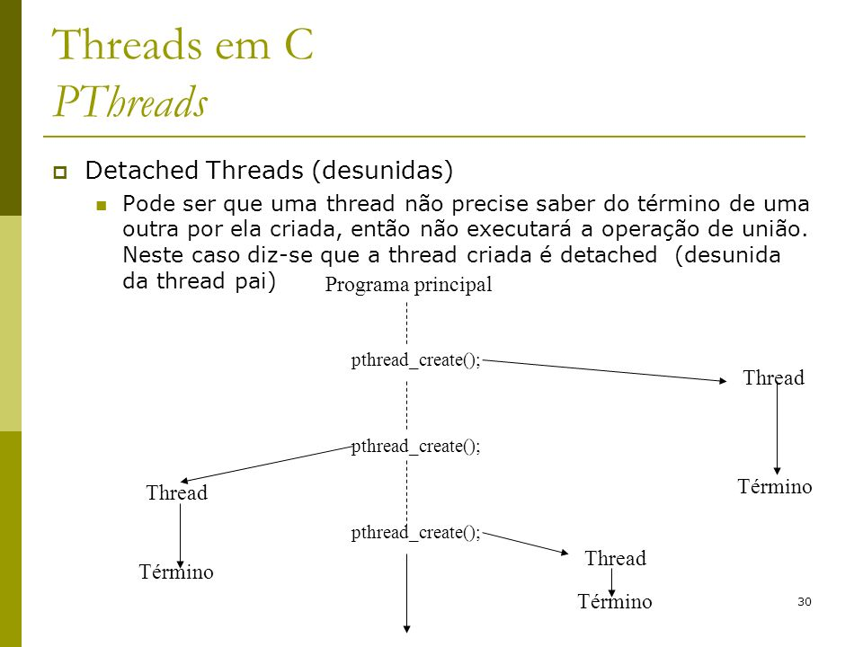 Threads em C PThreads Detached Threads (desunidas)