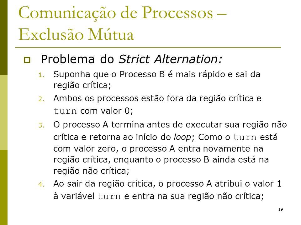 Comunicação de Processos – Exclusão Mútua