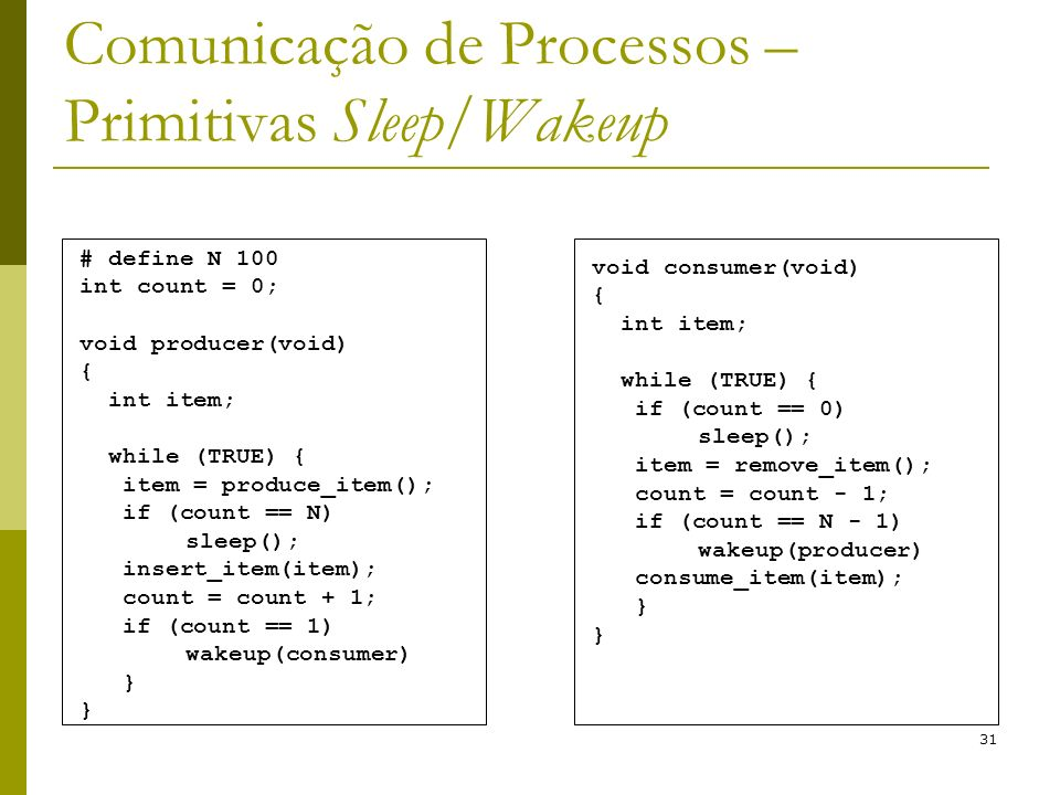 Comunicação de Processos – Primitivas Sleep/Wakeup