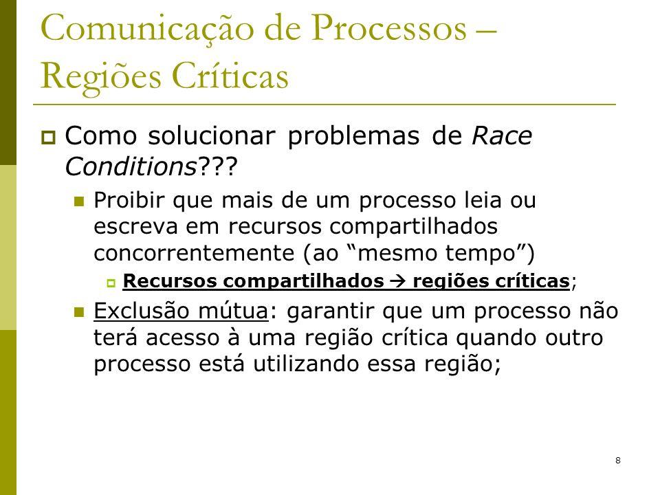 Comunicação de Processos – Regiões Críticas