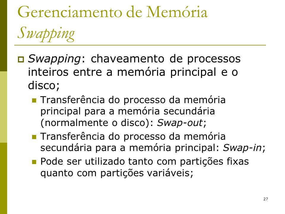 Gerenciamento de Memória Swapping