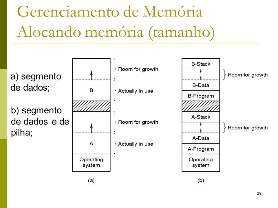Gerenciamento de Memória Alocando memória (tamanho)