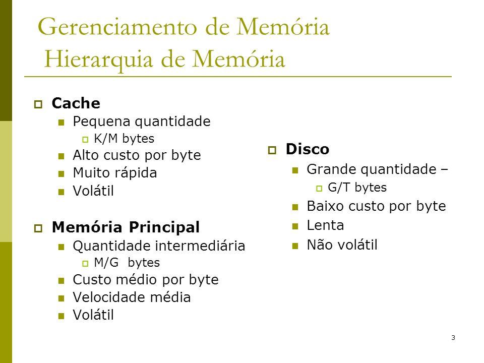 Gerenciamento de Memória Hierarquia de Memória