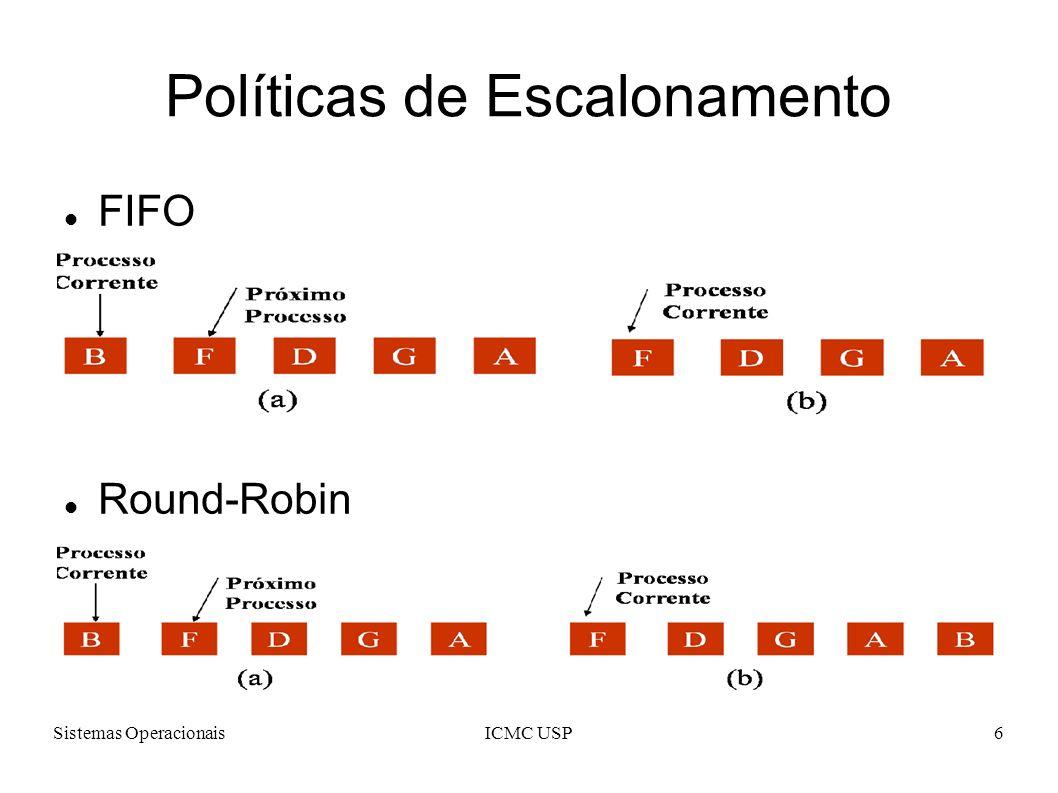 Políticas de Escalonamento