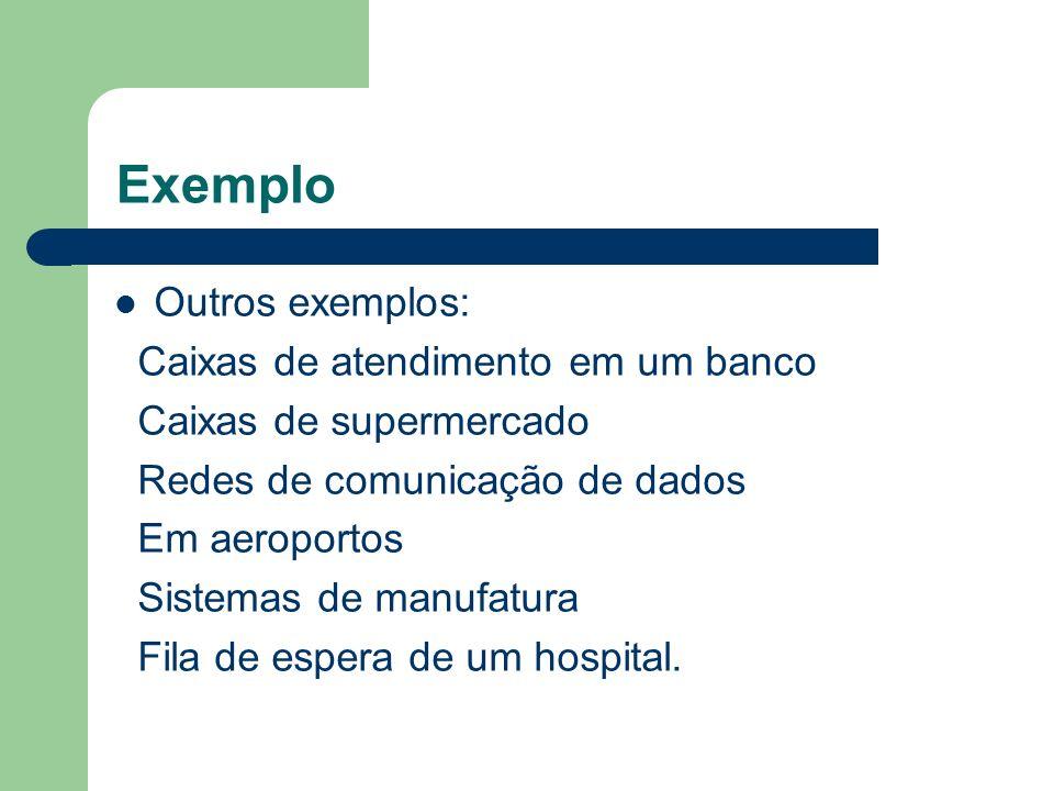 Exemplo Outros exemplos: Caixas de atendimento em um banco