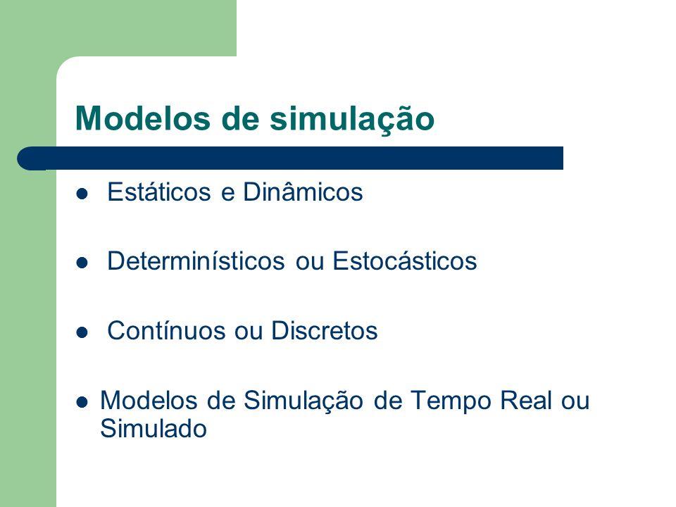 Modelos de simulação Estáticos e Dinâmicos