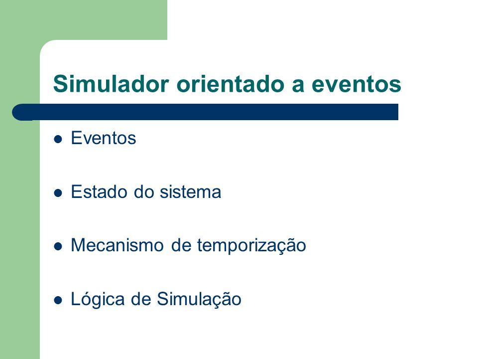 Simulador orientado a eventos