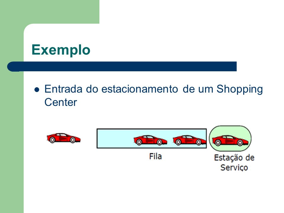 Exemplo Entrada do estacionamento de um Shopping Center