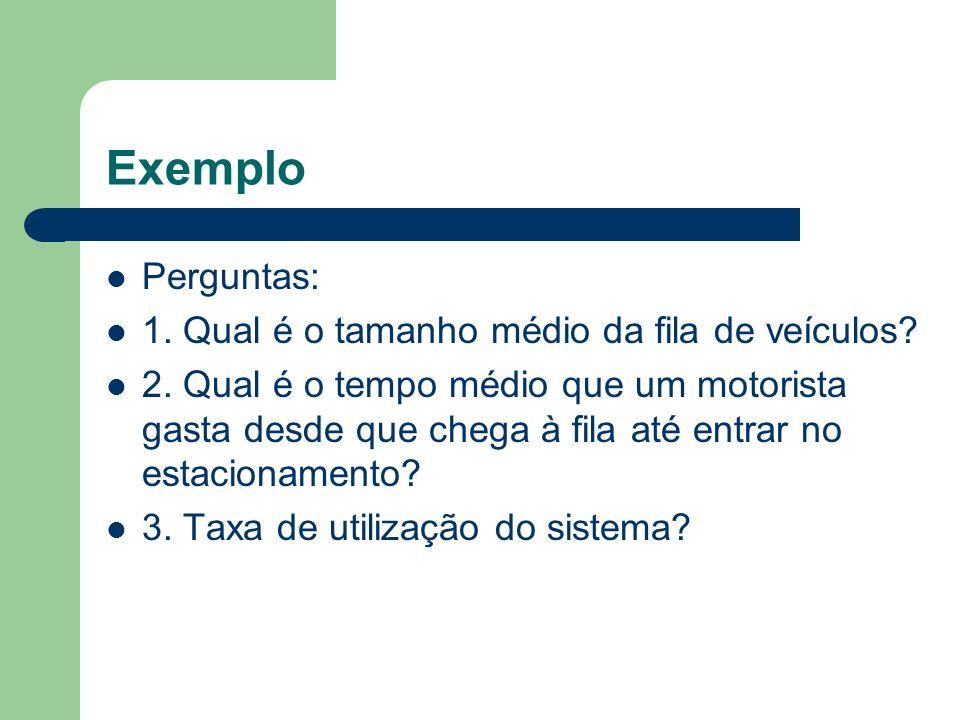 Exemplo Perguntas: 1. Qual é o tamanho médio da fila de veículos