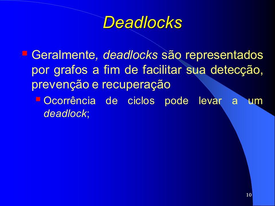DeadlocksGeralmente, deadlocks são representados por grafos a fim de facilitar sua detecção, prevenção e recuperação.
