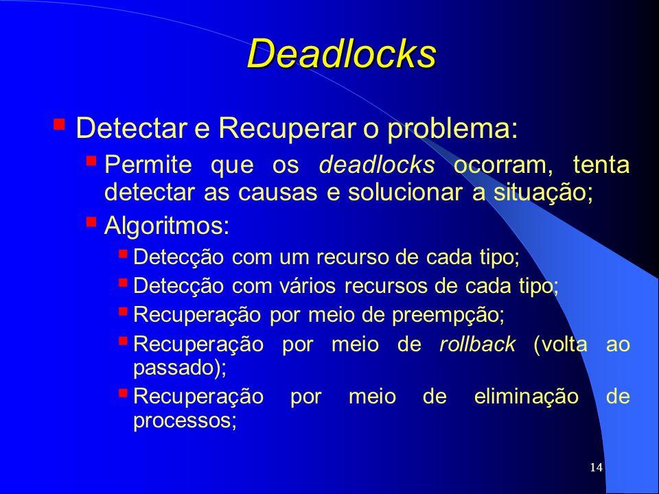 Deadlocks Detectar e Recuperar o problema: