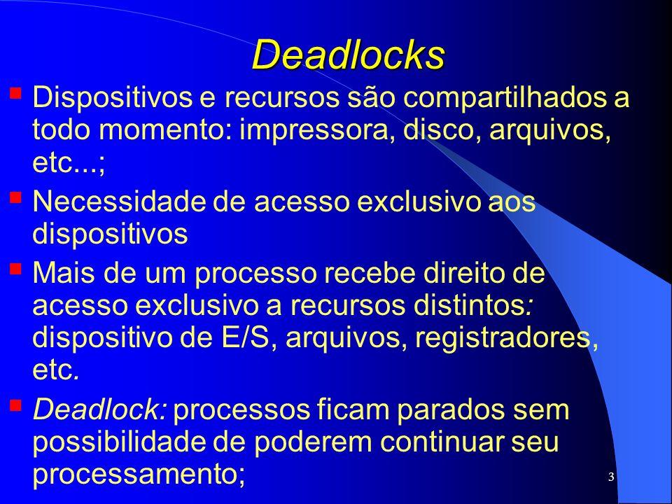 Deadlocks Dispositivos e recursos são compartilhados a todo momento: impressora, disco, arquivos, etc...;