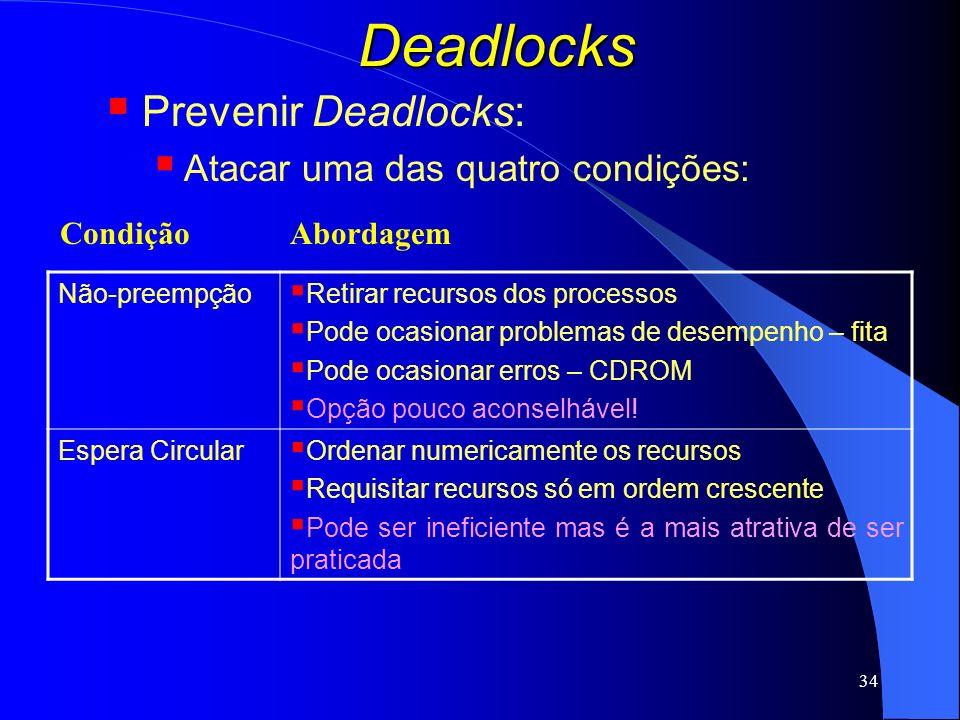 Deadlocks Prevenir Deadlocks: Atacar uma das quatro condições: