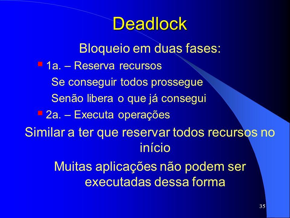 Deadlock Bloqueio em duas fases: