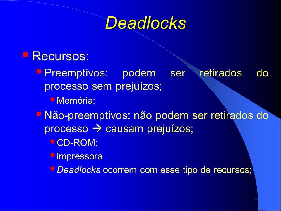 Deadlocks Recursos: Preemptivos: podem ser retirados do processo sem prejuízos; Memória;