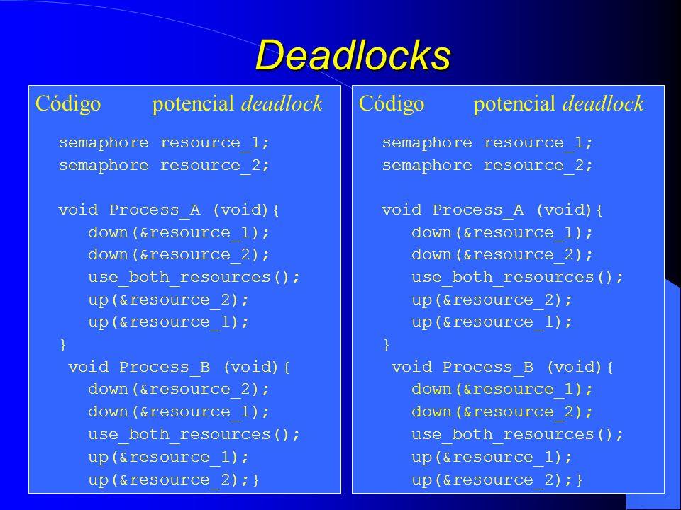 Deadlocks Código com potencial deadlock Código sem potencial deadlock