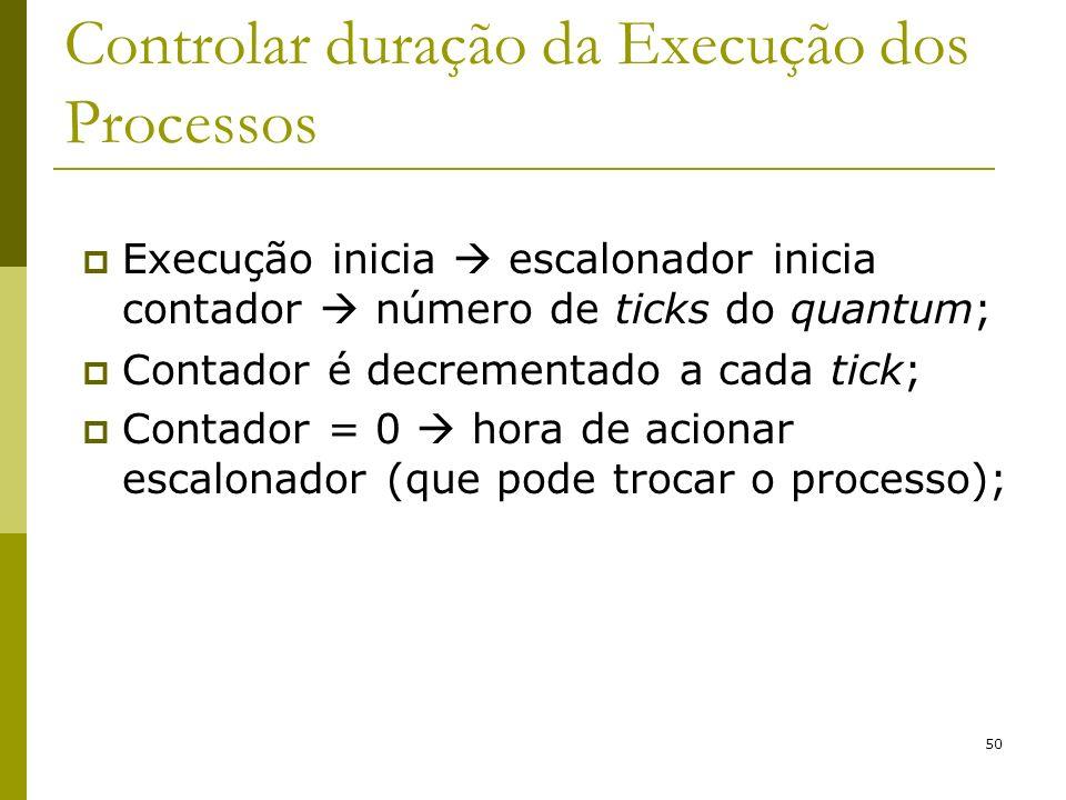 Software Controlar duração da Execução dos Processos