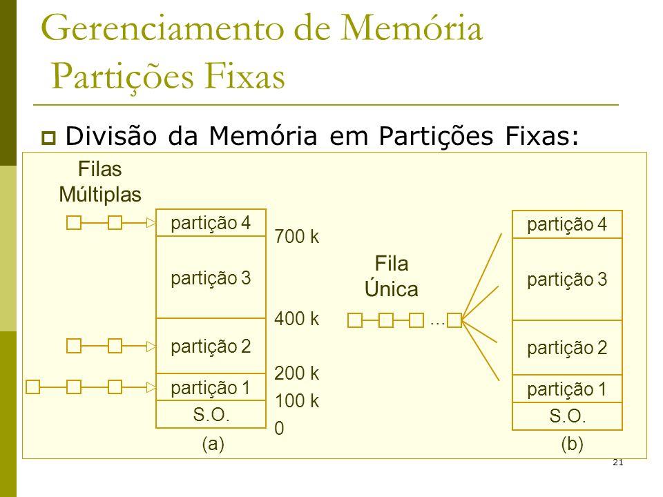 Gerenciamento de Memória Partições Fixas