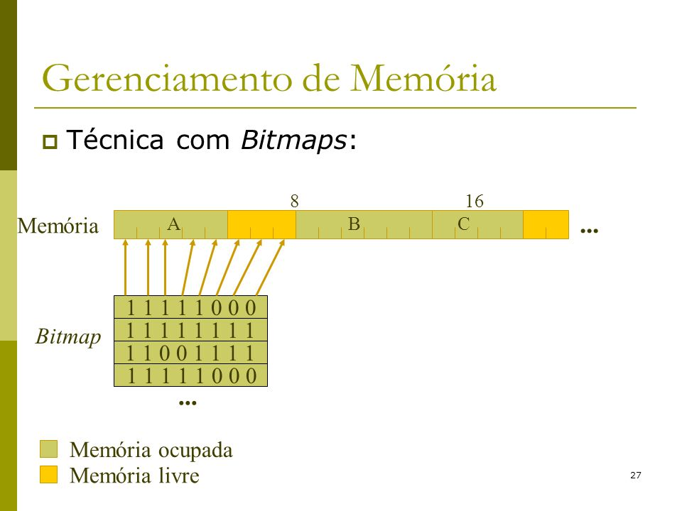 Gerenciamento de Memória