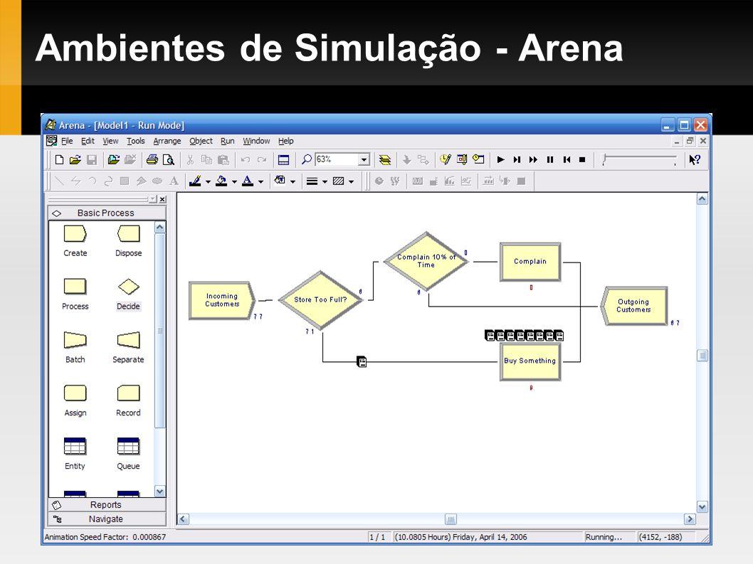 Ambientes de Simulação - Arena