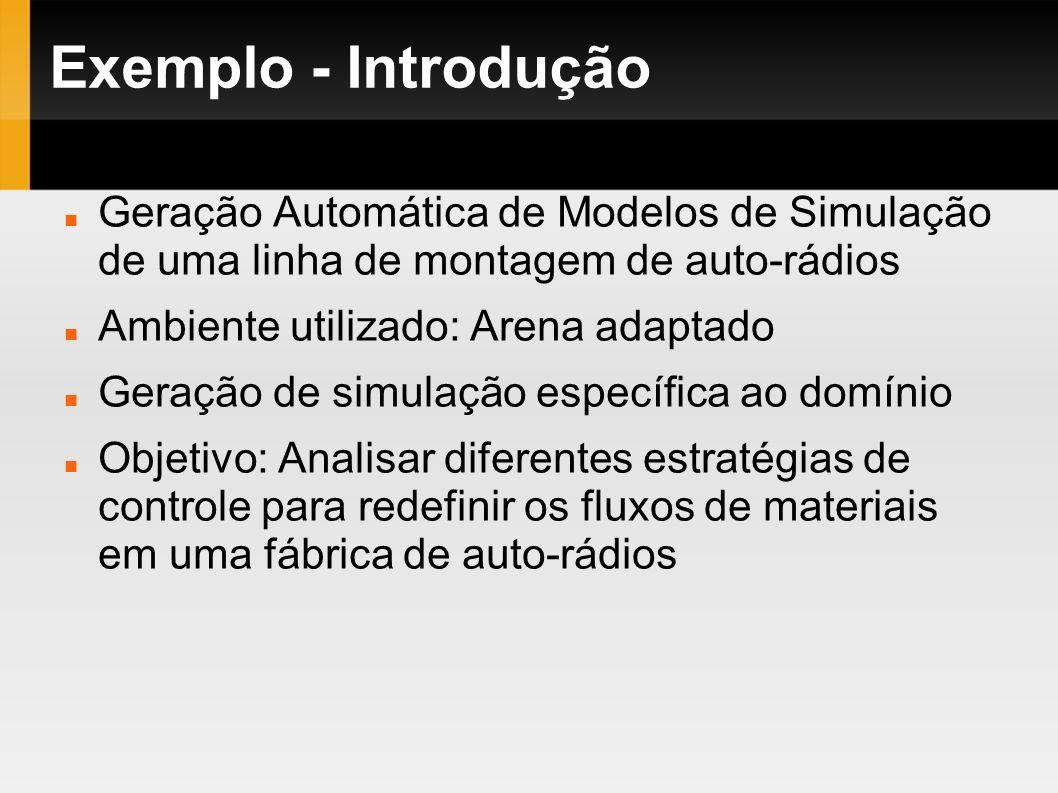 Exemplo - Introdução Geração Automática de Modelos de Simulação de uma linha de montagem de auto-rádios.