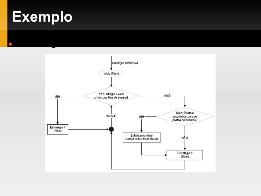 Exemplo Estratégia 6: