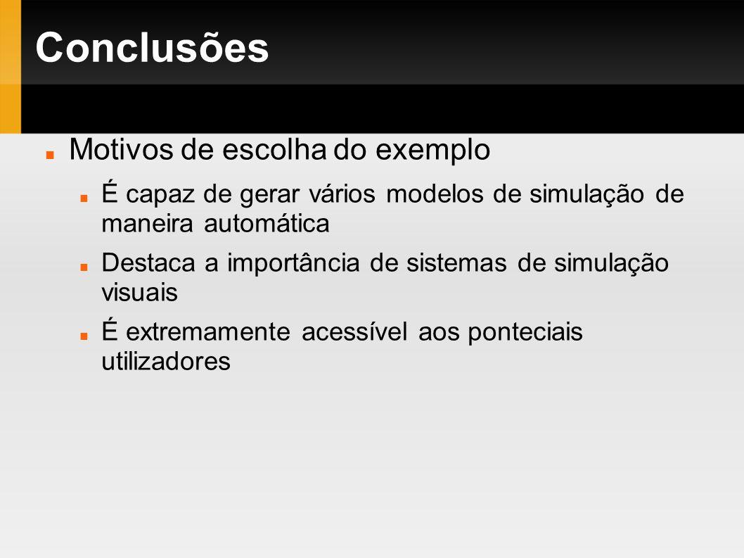 Conclusões Motivos de escolha do exemplo